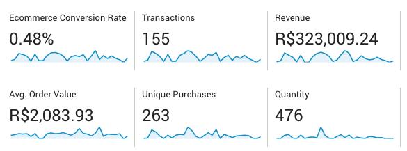 modulo-ecommerce-analytics